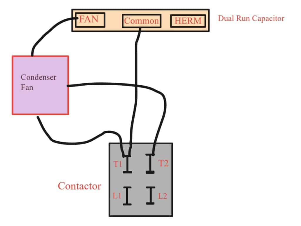 How To Wire An AC Unit